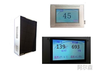 空气质量、PM2.5、CO2、CO、温湿度传感变送器广泛应用智能